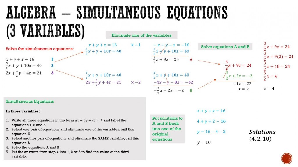 Simultaneous Equation